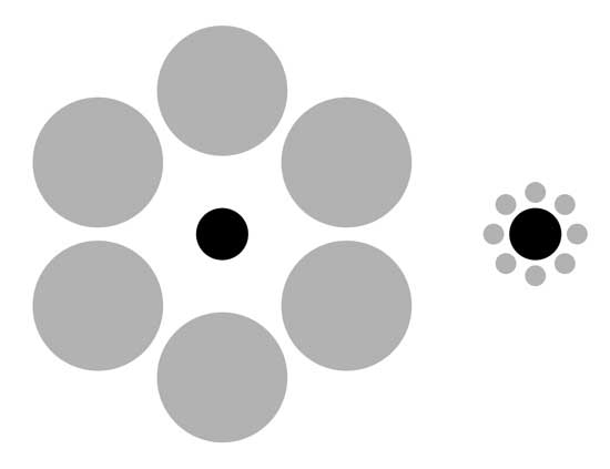 Optical illusions: Contrast (comparison)
