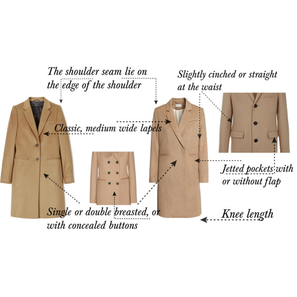How to choose a timeless coat