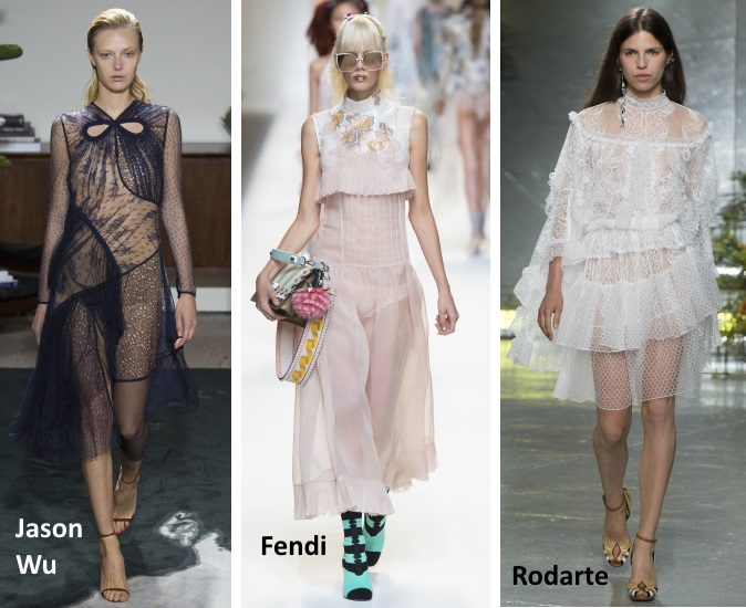 transparency trend ss17